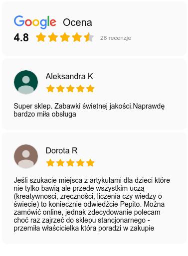 Ocena Pepito w Google