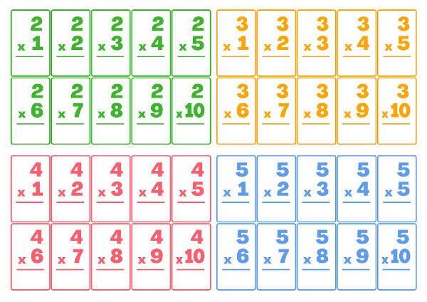 Tabliczka mnożenia - karty do gry w memory i wojnę